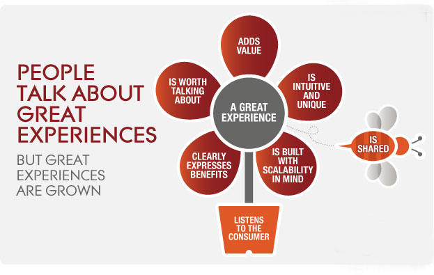 Experiential Marketing_Infographic
