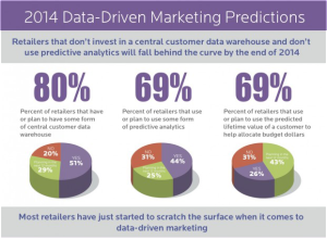 Infographic_Header_2014-Data-Driven-Marketing-Predictions