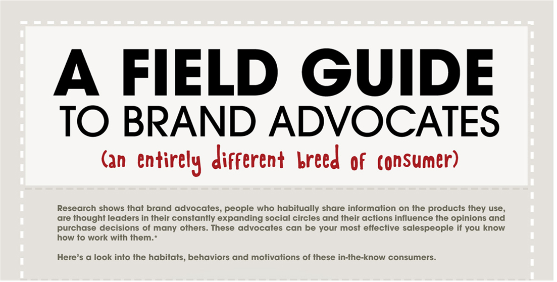 Infographic_A-Field-Guide-to-Brand-Advocates_Header